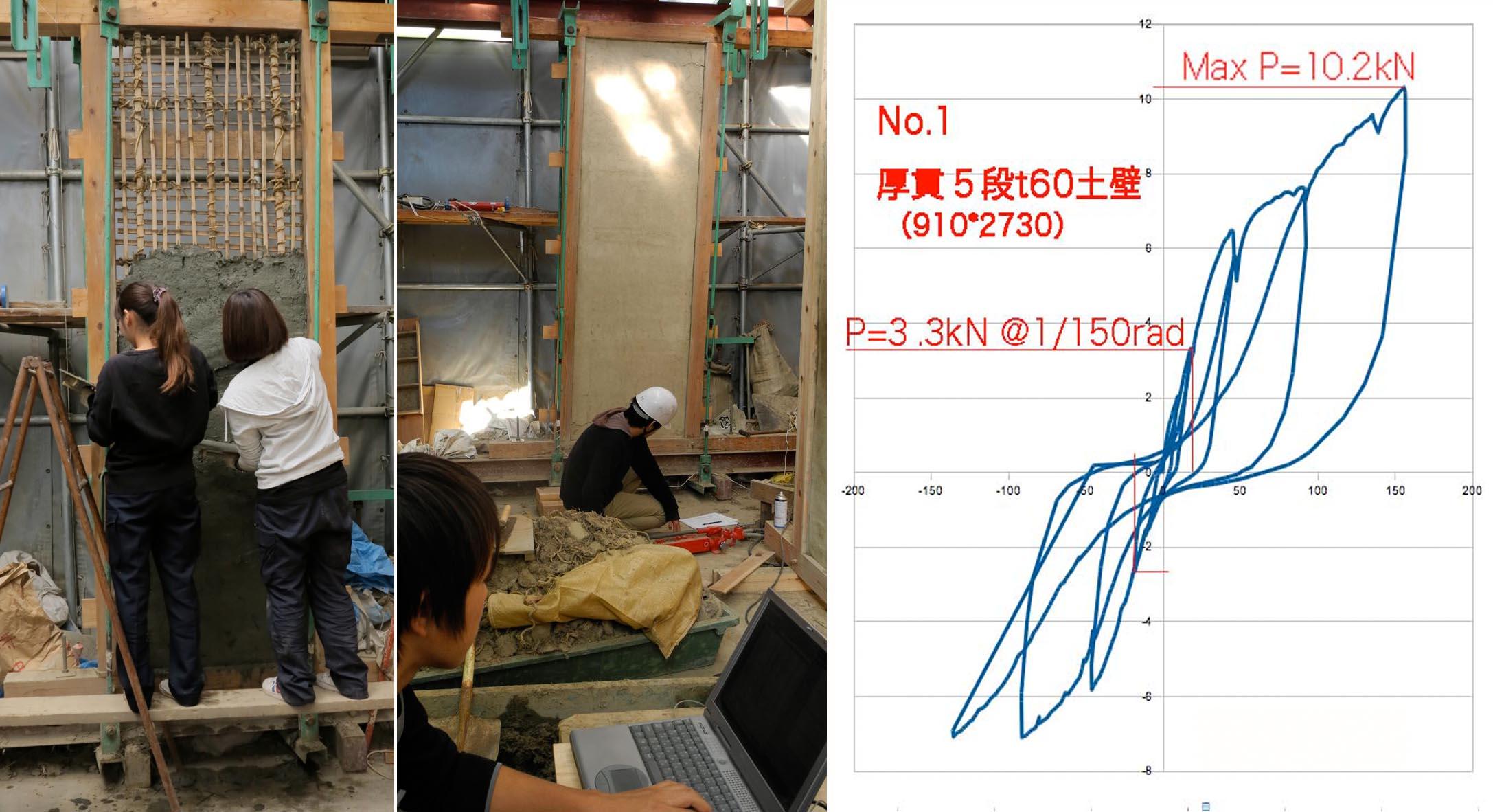 伝統構法・実験 (建築科2年生授業)