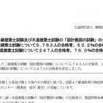 平成29年二級建築士試験(設計製図の試験)の結果について