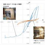 3P土壁モデル耐力試験 1月9日